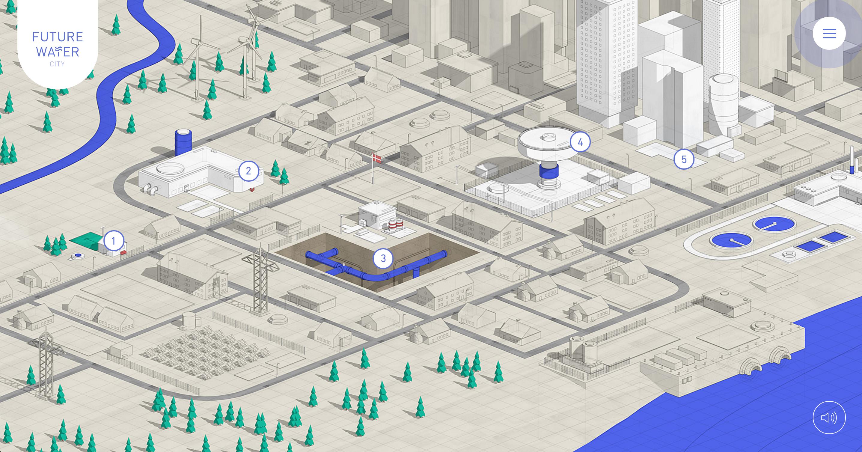 futurewatercity.com: